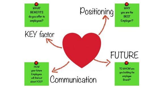 immagine employer branding agile